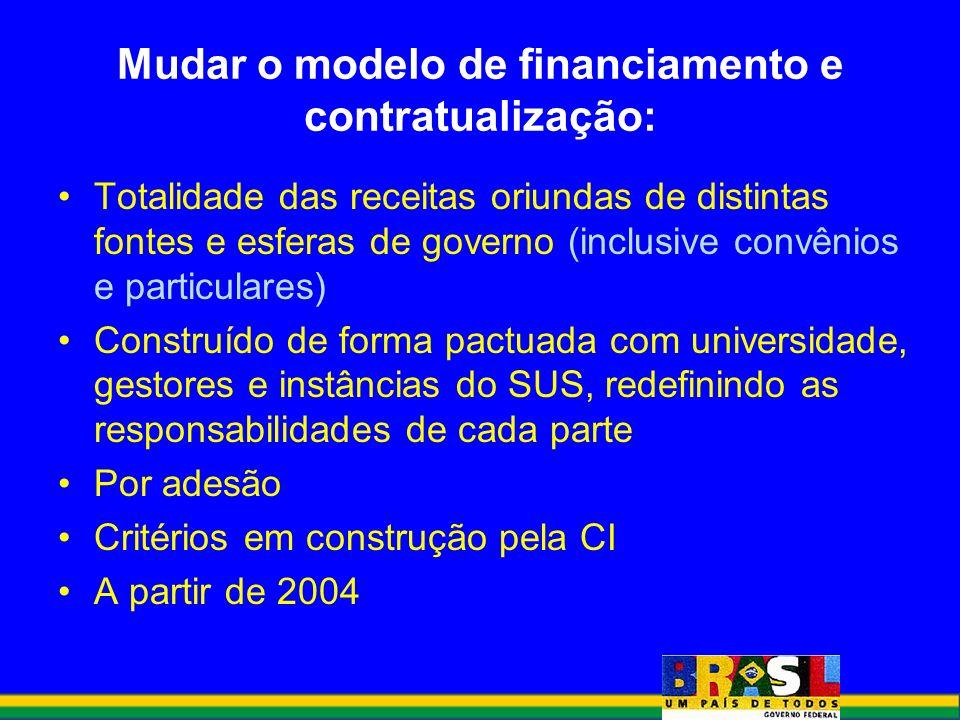 Mudar o modelo de financiamento e contratualização: Totalidade das receitas oriundas de distintas fontes e esferas de governo (inclusive convênios e p