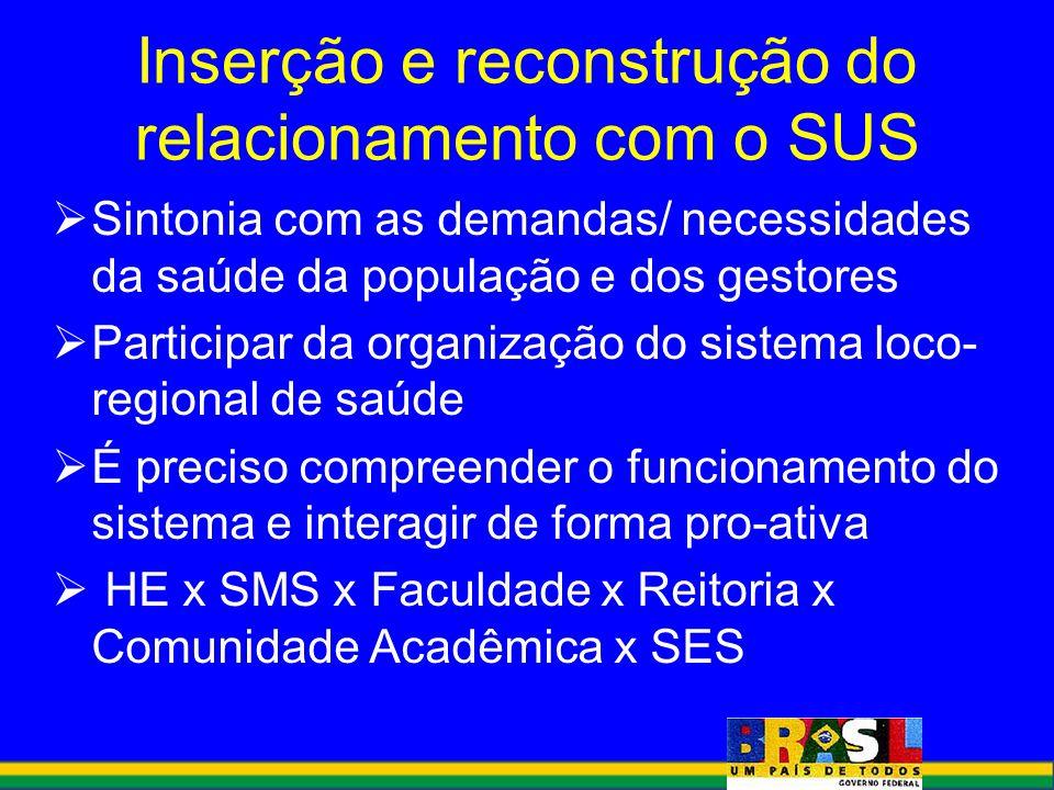 Sintonia com as demandas/ necessidades da saúde da população e dos gestores Participar da organização do sistema loco- regional de saúde É preciso com