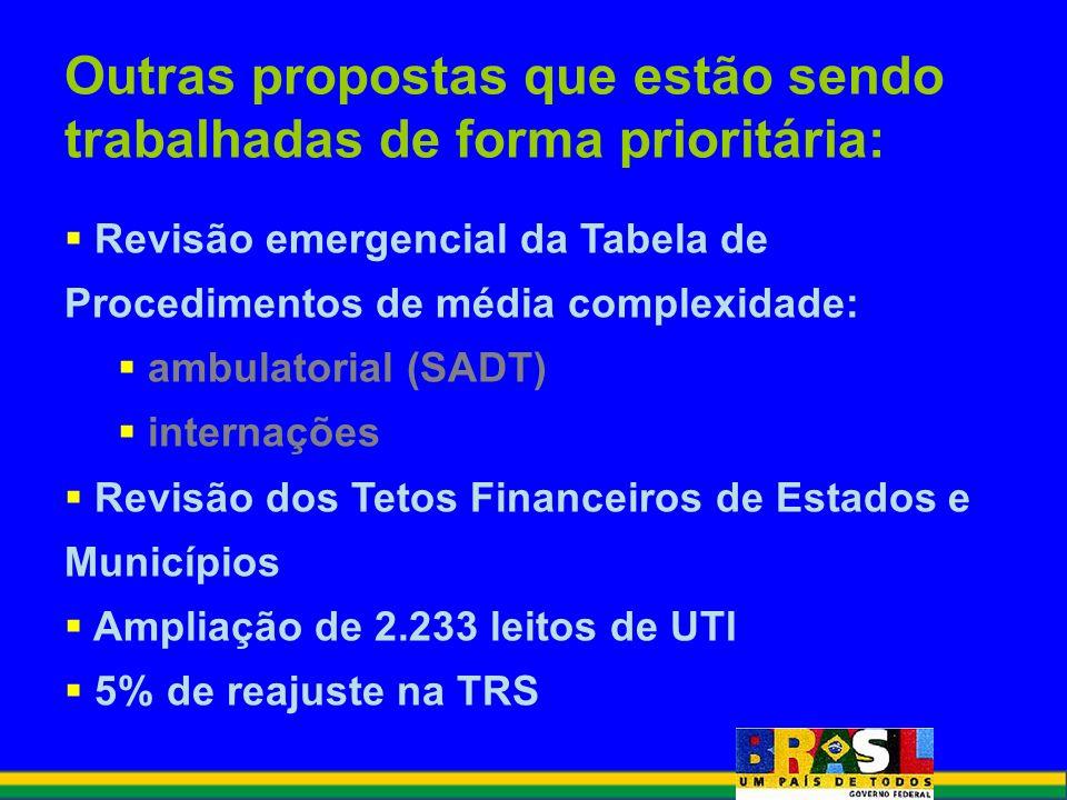 Outras propostas que estão sendo trabalhadas de forma prioritária: Revisão emergencial da Tabela de Procedimentos de média complexidade: ambulatorial
