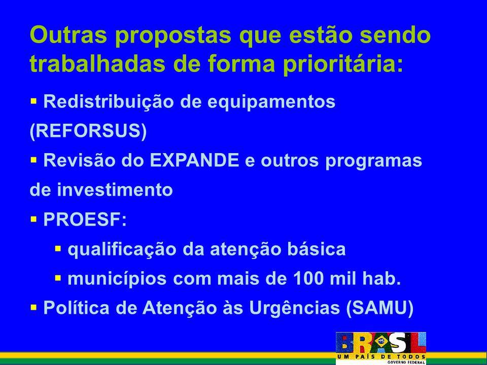 Outras propostas que estão sendo trabalhadas de forma prioritária: Redistribuição de equipamentos (REFORSUS) Revisão do EXPANDE e outros programas de
