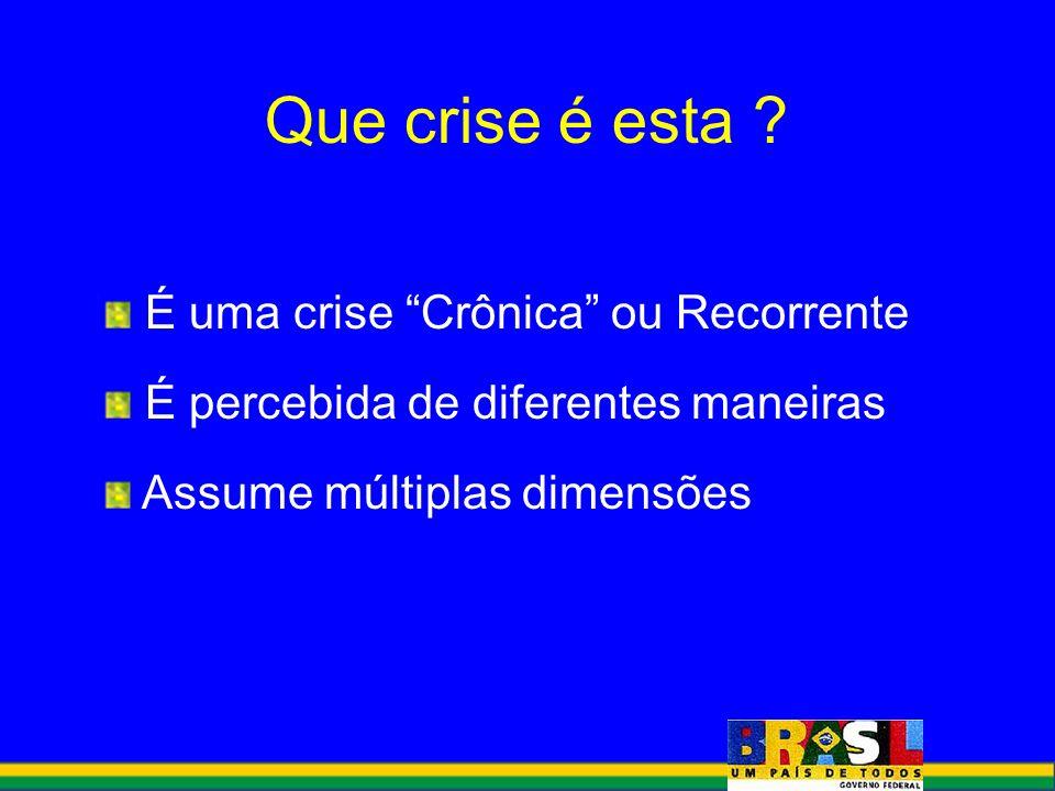 Que crise é esta ? É uma crise Crônica ou Recorrente É percebida de diferentes maneiras Assume múltiplas dimensões