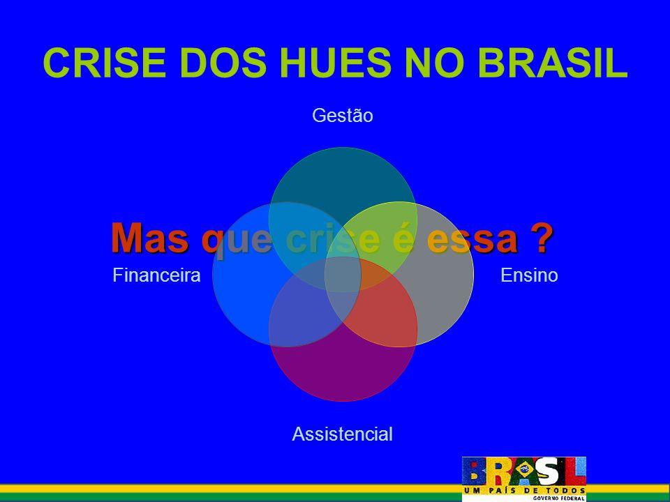 CRISE DOS HUES NO BRASIL Mas que crise é essa ?