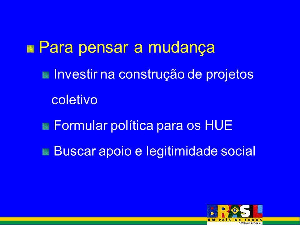 Para pensar a mudança Investir na construção de projetos coletivo Formular política para os HUE Buscar apoio e legitimidade social