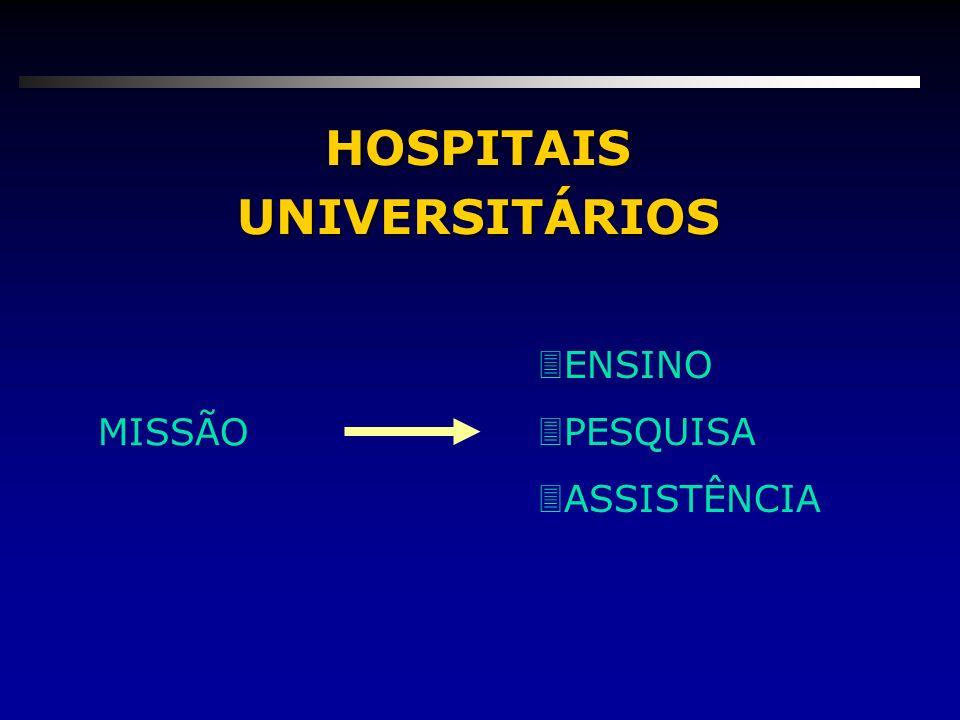 HOSPITAIS UNIVERSITÁRIOS 3ENSINO 3PESQUISA 3ASSISTÊNCIA MISSÃO