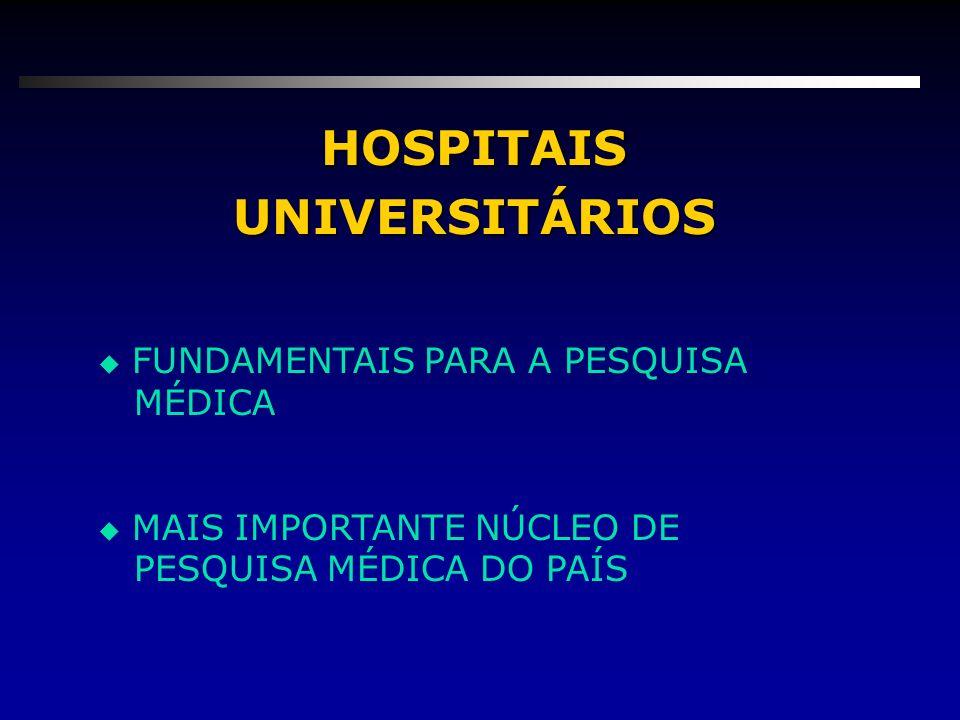 HOSPITAIS UNIVERSITÁRIOS u FUNDAMENTAIS PARA A PESQUISA MÉDICA u MAIS IMPORTANTE NÚCLEO DE PESQUISA MÉDICA DO PAÍS