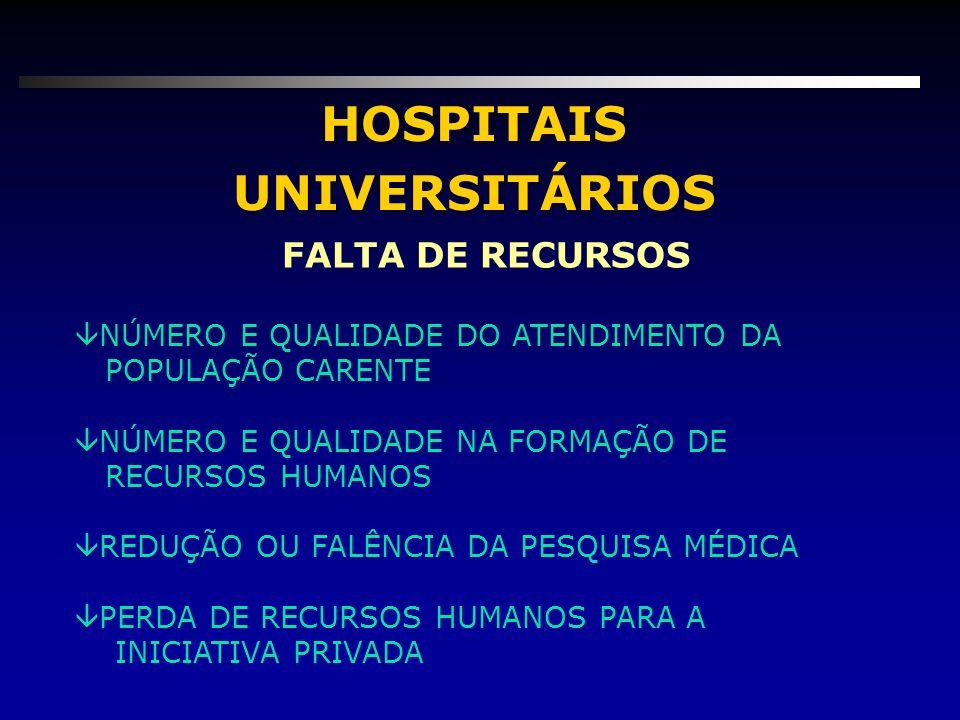 HOSPITAIS UNIVERSITÁRIOS NÚMERO E QUALIDADE DO ATENDIMENTO DA POPULAÇÃO CARENTE NÚMERO E QUALIDADE NA FORMAÇÃO DE RECURSOS HUMANOS REDUÇÃO OU FALÊNCIA DA PESQUISA MÉDICA PERDA DE RECURSOS HUMANOS PARA A INICIATIVA PRIVADA FALTA DE RECURSOS