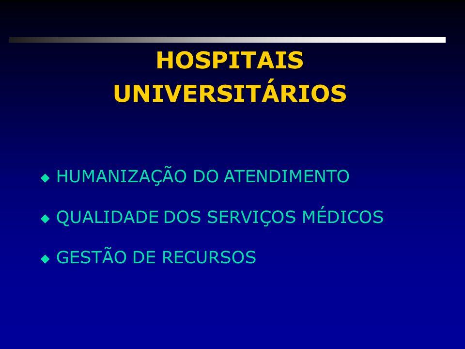HOSPITAIS UNIVERSITÁRIOS u HUMANIZAÇÃO DO ATENDIMENTO u QUALIDADE DOS SERVIÇOS MÉDICOS u GESTÃO DE RECURSOS