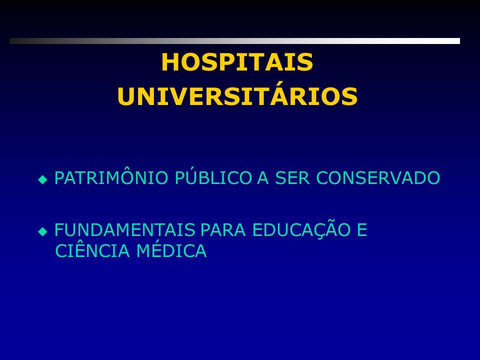 HOSPITAIS UNIVERSITÁRIOS u PATRIMÔNIO PÚBLICO A SER CONSERVADO u FUNDAMENTAIS PARA EDUCAÇÃO E CIÊNCIA MÉDICA