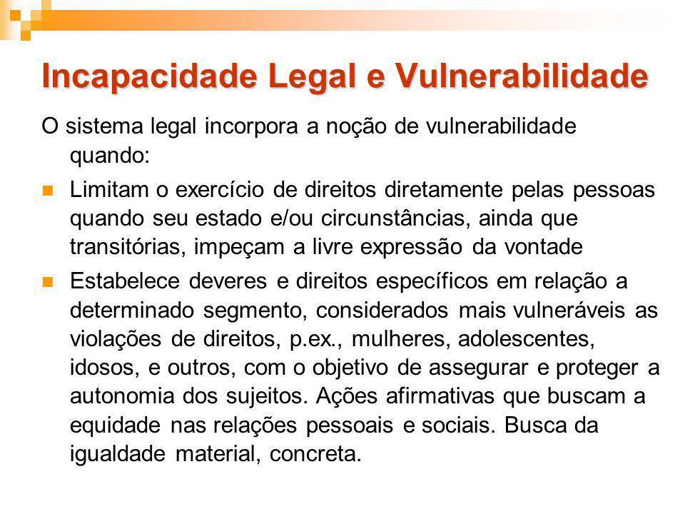 Incapacidade Legal e Vulnerabilidade O sistema legal incorpora a noção de vulnerabilidade quando: Limitam o exercício de direitos diretamente pelas pe