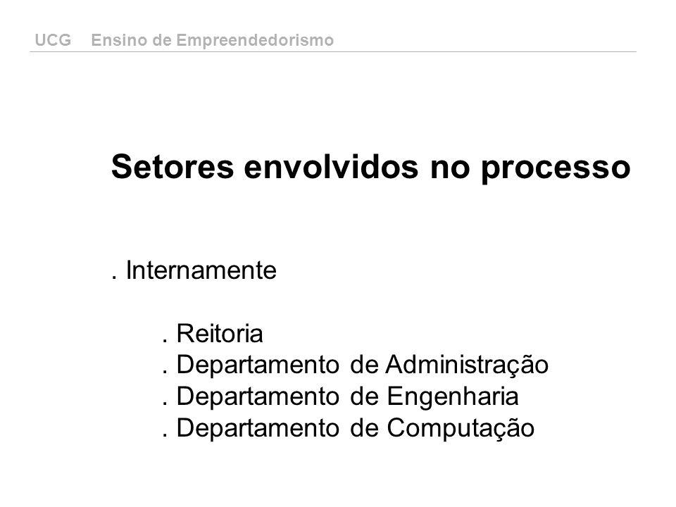 UCG Ensino de Empreendedorismo Setores envolvidos no processo.