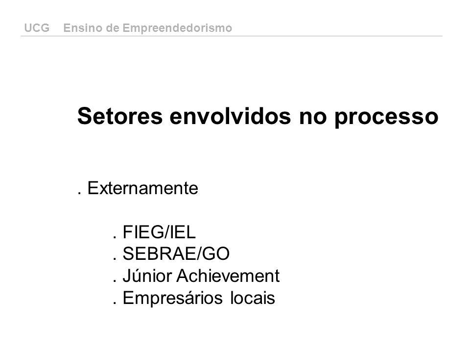 UCG Ensino de Empreendedorismo Setores envolvidos no processo. Externamente. FIEG/IEL. SEBRAE/GO. Júnior Achievement. Empresários locais