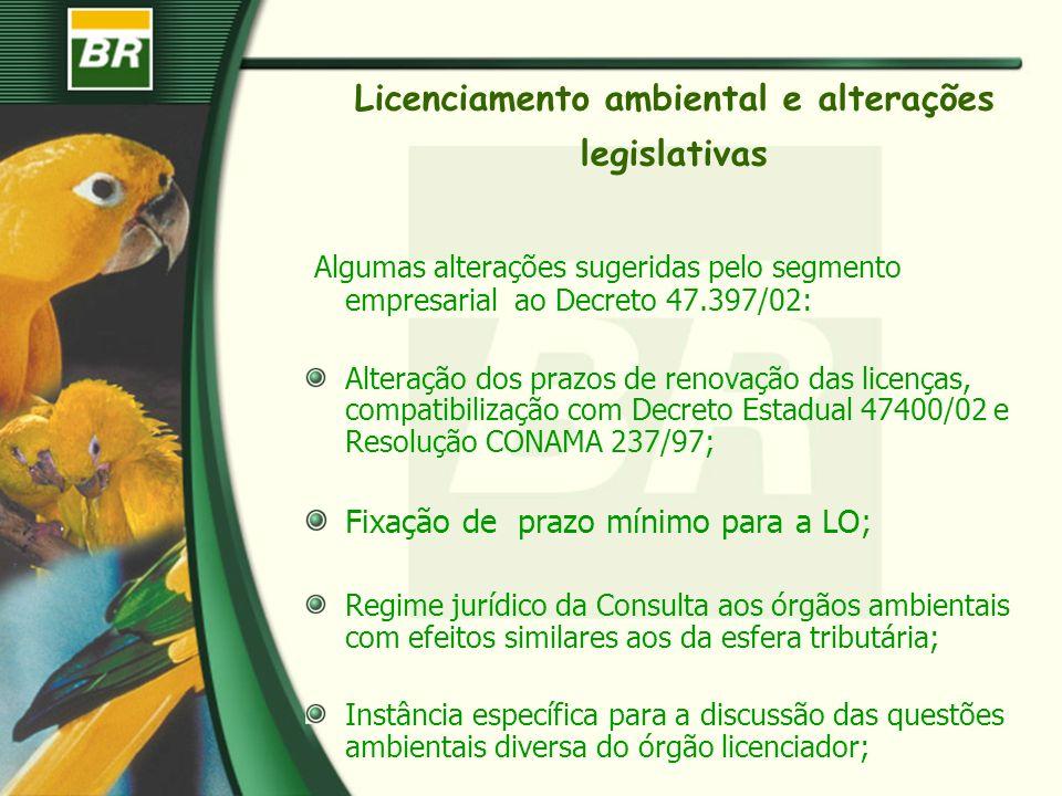 Licenciamento ambiental e alterações legislativas Algumas alterações sugeridas pelo segmento empresarial ao Decreto 47.397/02: Alteração dos prazos de