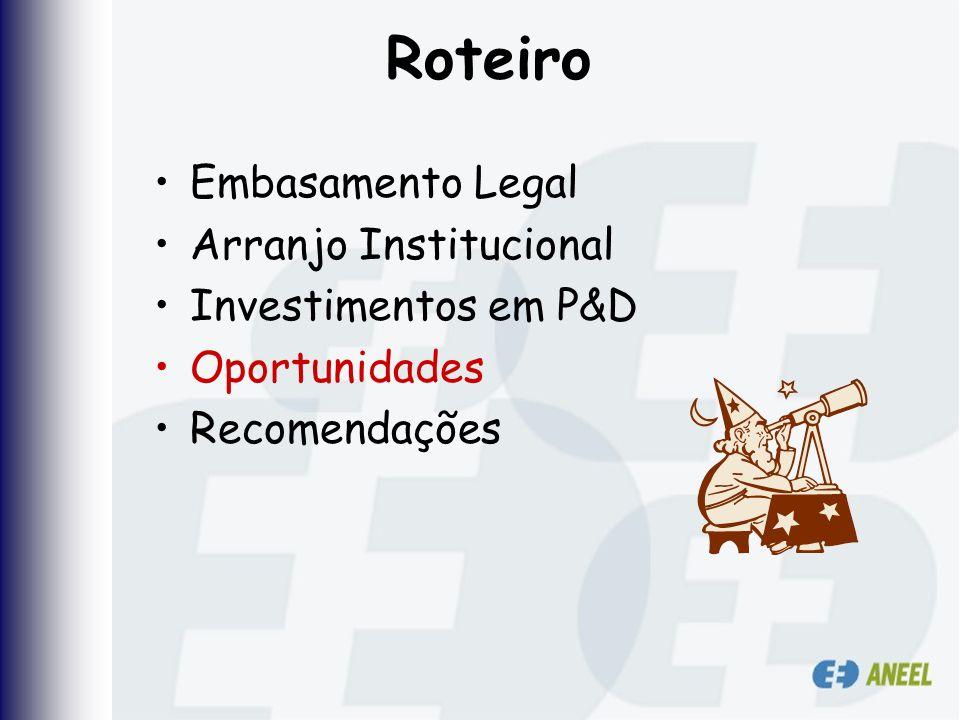 Embasamento Legal Arranjo Institucional Investimentos em P&D Oportunidades Recomendações Roteiro