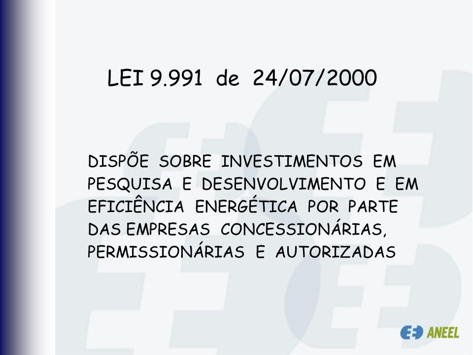 Distribuição dos recursos de P&D: 50% : Fundo Nacional de Desenvolvimento Científico e Tecnológico - FNDCT 50% : Projetos de P&D gerados pelas empresas segundo regulamentos estabelecidos pela ANEEL LEI 9.991 de 24/07/2000