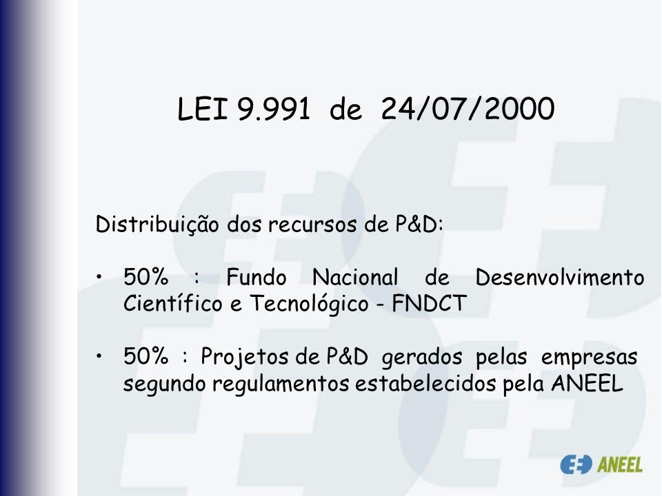 Distribuição dos recursos de P&D: 50% : Fundo Nacional de Desenvolvimento Científico e Tecnológico - FNDCT 50% : Projetos de P&D gerados pelas empresa