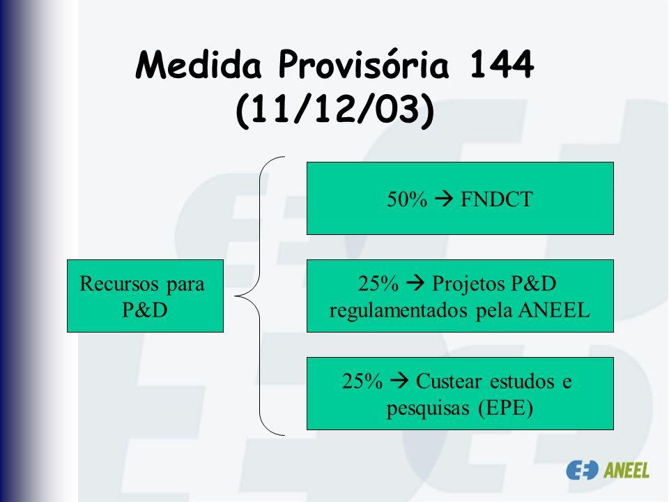 Medida Provisória 144 (11/12/03) Recursos para P&D 50% FNDCT 25% Projetos P&D regulamentados pela ANEEL 25% Custear estudos e pesquisas (EPE)