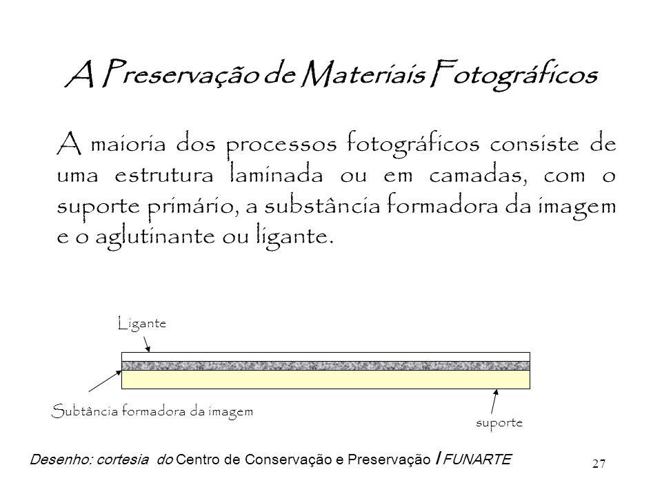 27 A Preservação de Materiais Fotográficos suporte Subtância formadora da imagem Ligante A maioria dos processos fotográficos consiste de uma estrutur