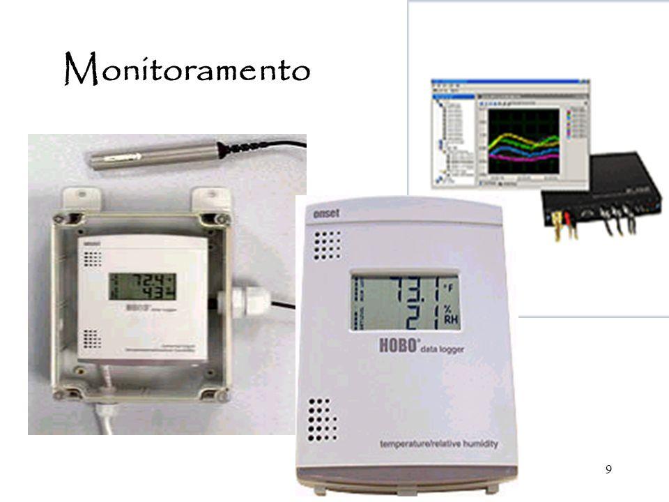 9 Monitoramento