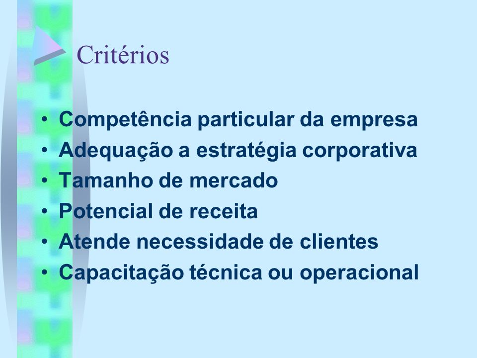 Critérios Competência particular da empresa Adequação a estratégia corporativa Tamanho de mercado Potencial de receita Atende necessidade de clientes