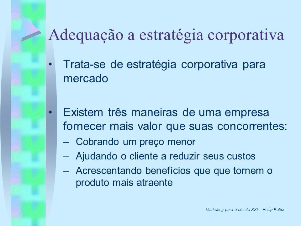 Adequação a estratégia corporativa Trata-se de estratégia corporativa para mercado Existem três maneiras de uma empresa fornecer mais valor que suas c