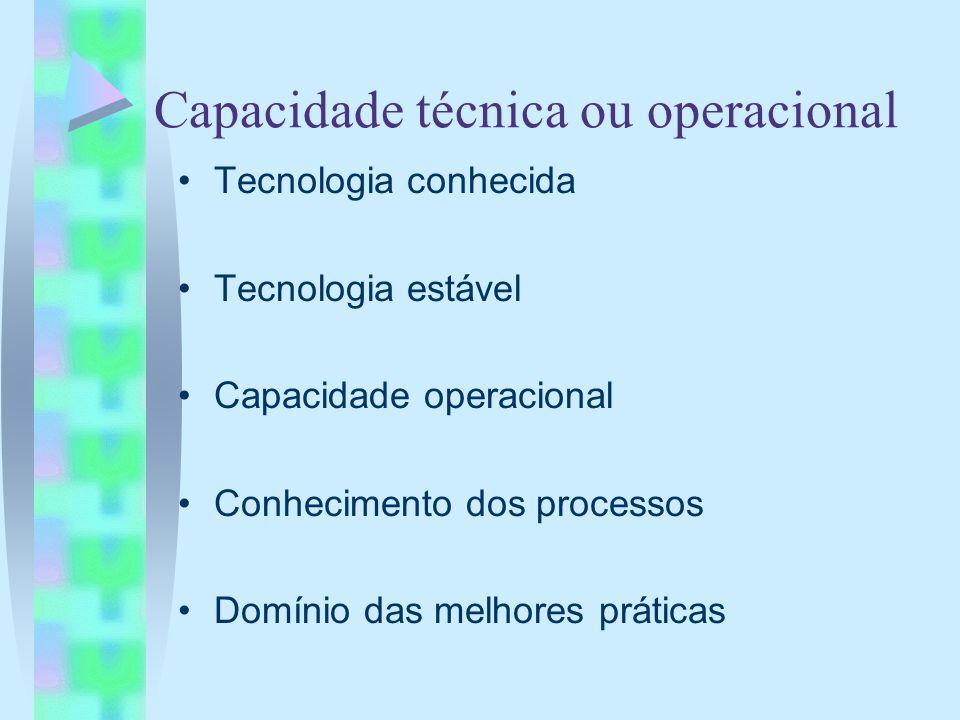 Capacidade técnica ou operacional Tecnologia conhecida Tecnologia estável Capacidade operacional Conhecimento dos processos Domínio das melhores práti