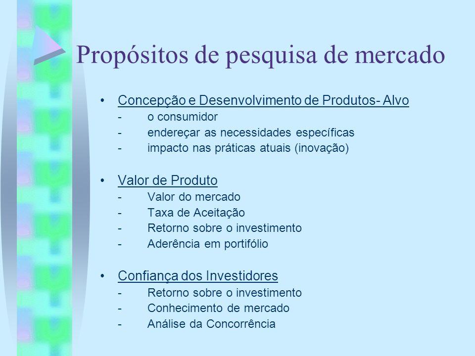 Propósitos de pesquisa de mercado Concepção e Desenvolvimento de Produtos- Alvo -o consumidor -endereçar as necessidades específicas -impacto nas prát