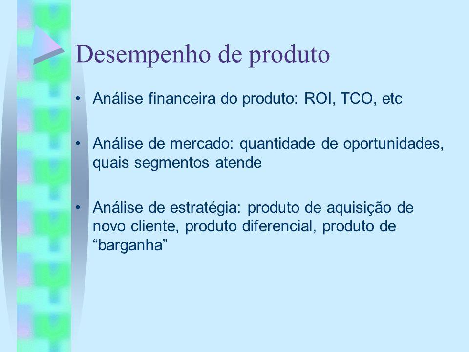 Desempenho de produto Análise financeira do produto: ROI, TCO, etc Análise de mercado: quantidade de oportunidades, quais segmentos atende Análise de