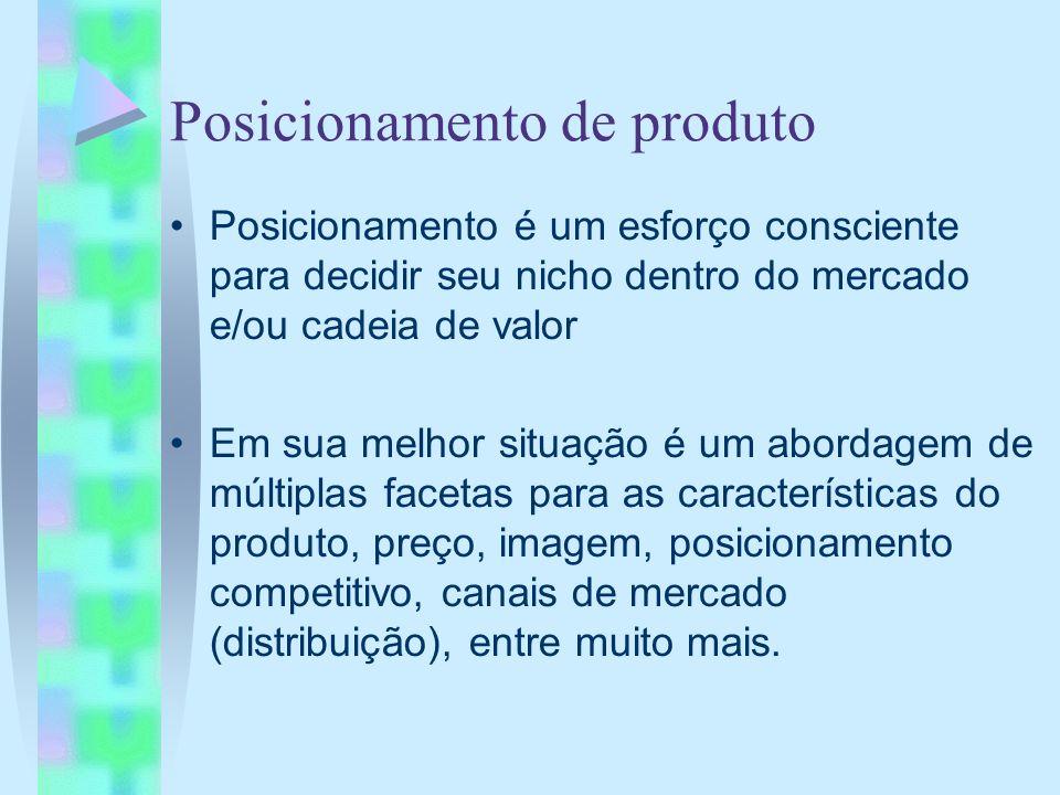 Posicionamento de produto Posicionamento é um esforço consciente para decidir seu nicho dentro do mercado e/ou cadeia de valor Em sua melhor situação