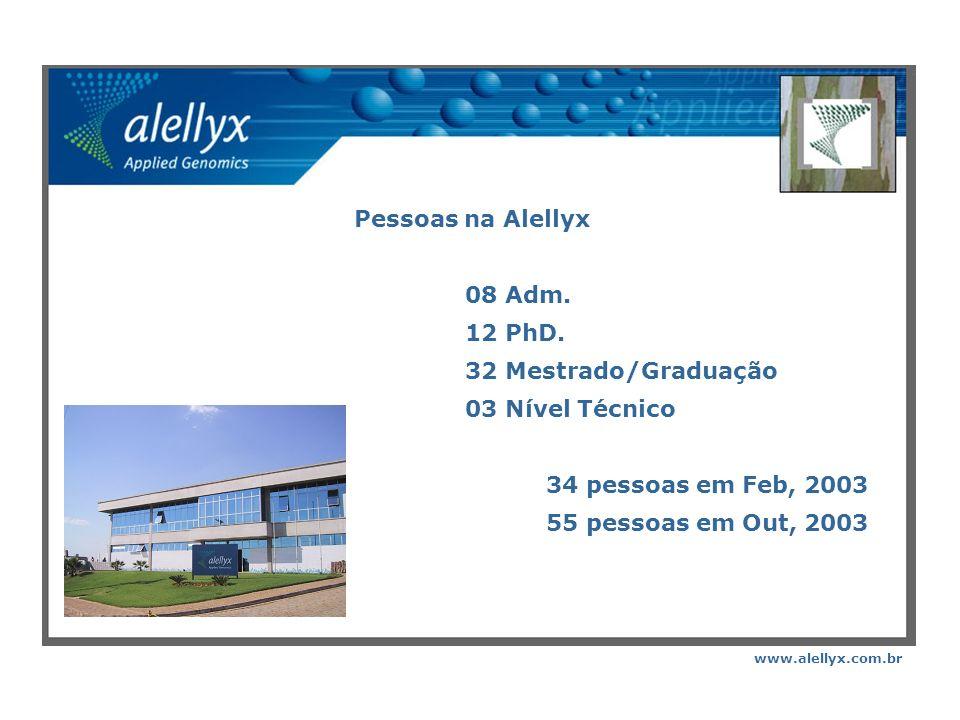 www.alellyx.com.br Pessoas na Alellyx 08 Adm. 12 PhD. 32 Mestrado/Graduação 03 Nível Técnico 34 pessoas em Feb, 2003 55 pessoas em Out, 2003