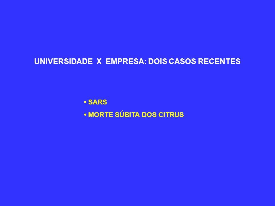 UNIVERSIDADE X EMPRESA: DOIS CASOS RECENTES SARS MORTE SÚBITA DOS CITRUS