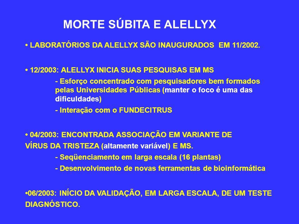 MORTE SÚBITA E ALELLYX LABORATÓRIOS DA ALELLYX SÃO INAUGURADOS EM 11/2002. 12/2003: ALELLYX INICIA SUAS PESQUISAS EM MS - Esforço concentrado com pesq