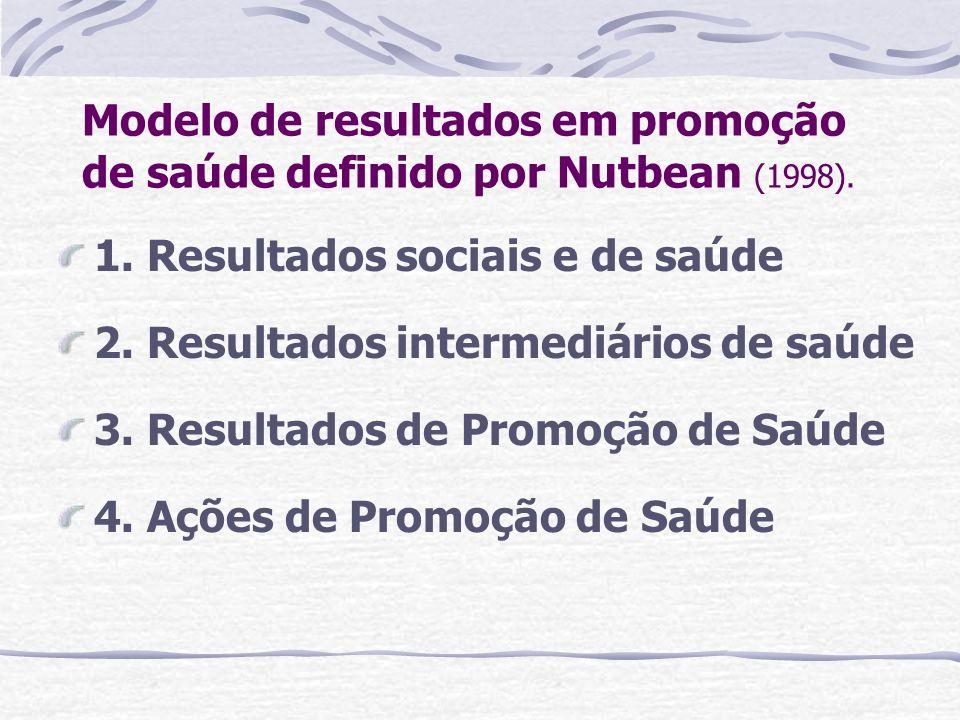 Modelo de resultados em promoção de saúde definido por Nutbean (1998). 1. Resultados sociais e de saúde 2. Resultados intermediários de saúde 3. Resul