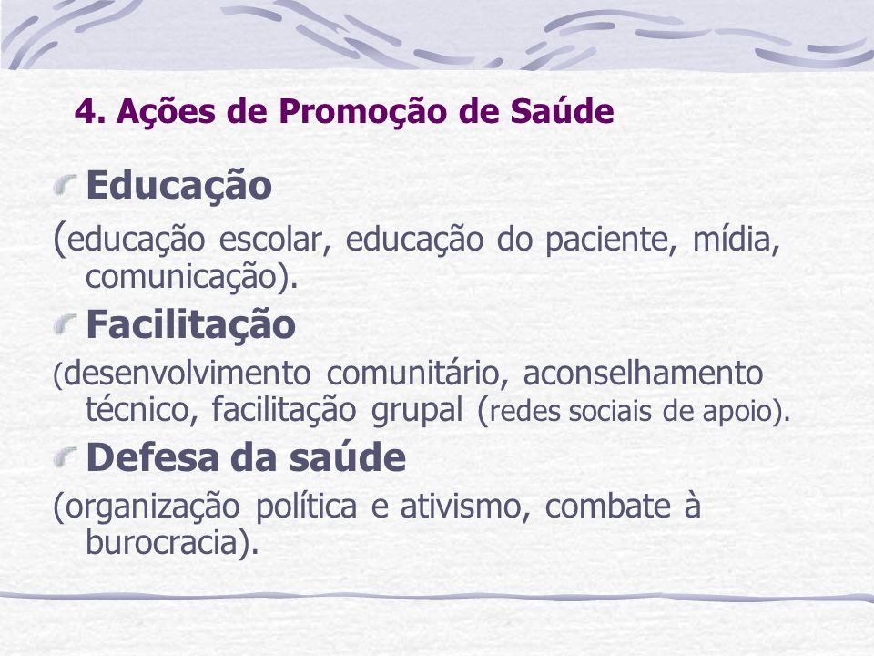 4. Ações de Promoção de Saúde Educação ( educação escolar, educação do paciente, mídia, comunicação). Facilitação ( desenvolvimento comunitário, acons