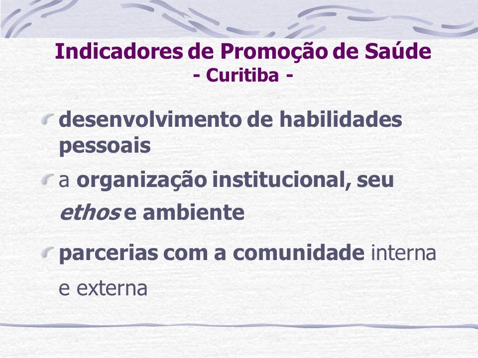 Indicadores de Promoção de Saúde - Curitiba - desenvolvimento de habilidades pessoais a organização institucional, seu ethos e ambiente parcerias com