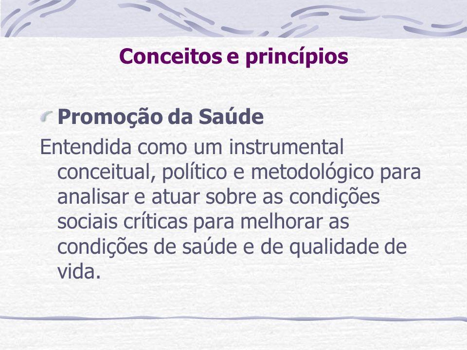 Conceitos e princípios Promoção da Saúde Entendida como um instrumental conceitual, político e metodológico para analisar e atuar sobre as condições s