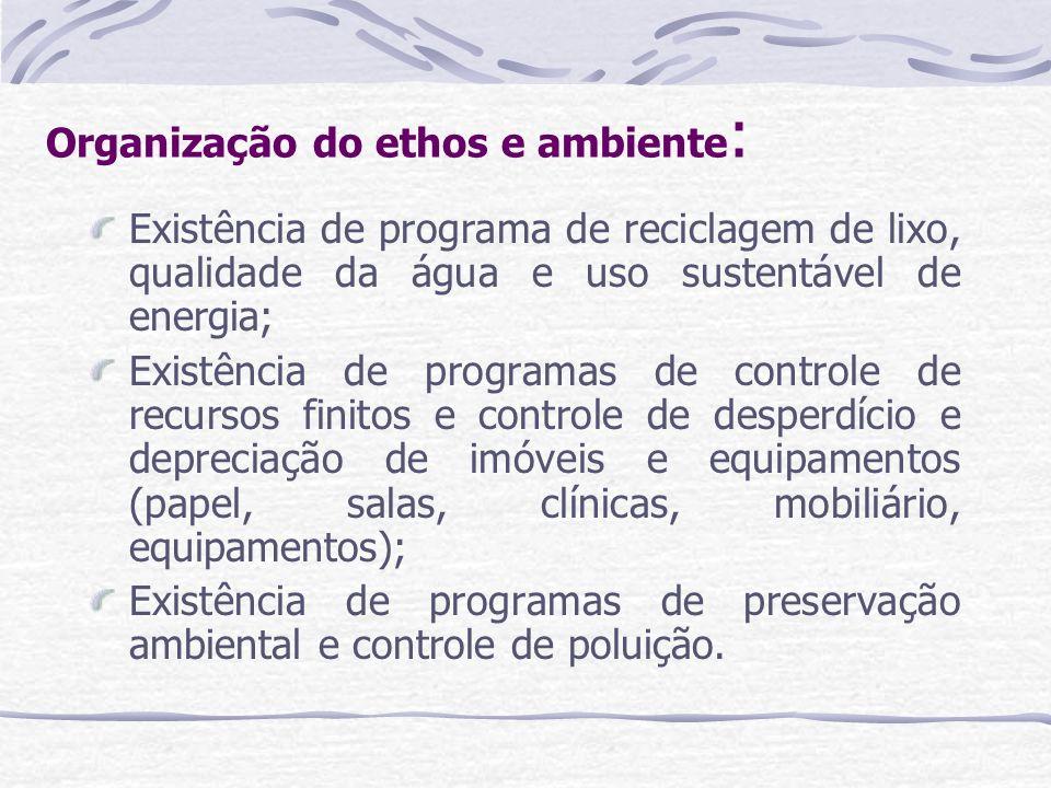 Organização do ethos e ambiente : Existência de programa de reciclagem de lixo, qualidade da água e uso sustentável de energia; Existência de programa