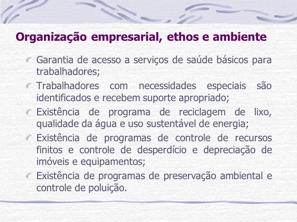 Organização empresarial, ethos e ambiente Garantia de acesso a serviços de saúde básicos para trabalhadores; Trabalhadores com necessidades especiais