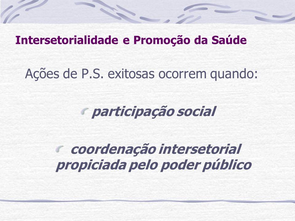 Intersetorialidade e Promoção da Saúde Ações de P.S. exitosas ocorrem quando: participação social coordenação intersetorial propiciada pelo poder públ