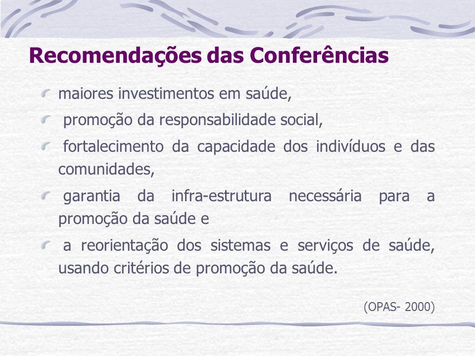 Recomendações das Conferências maiores investimentos em saúde, promoção da responsabilidade social, fortalecimento da capacidade dos indivíduos e das