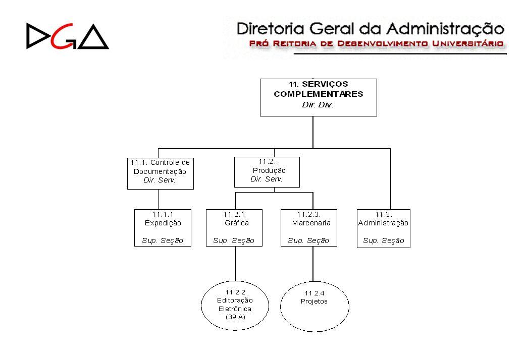 Sub-Área de Controle e Documentação Objetivos: Responsabilizar-se por protocolo e arquivo setoriais da DGA e pela gestão da Tabela de Temporalidade de Documentos da DGA.