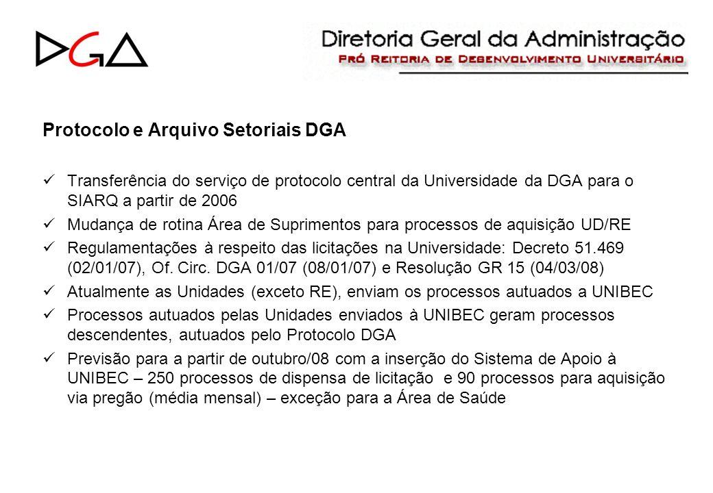 Protocolo e Arquivo Setoriais DGA Transferência do serviço de protocolo central da Universidade da DGA para o SIARQ a partir de 2006 Mudança de rotina
