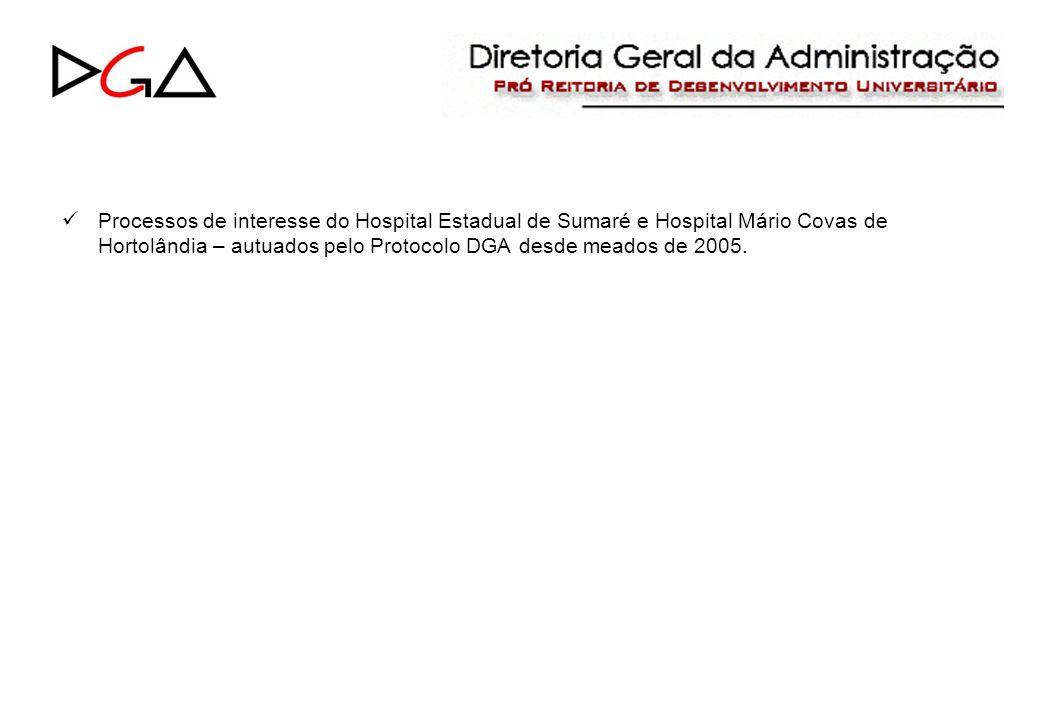 Processos de interesse do Hospital Estadual de Sumaré e Hospital Mário Covas de Hortolândia – autuados pelo Protocolo DGA desde meados de 2005.