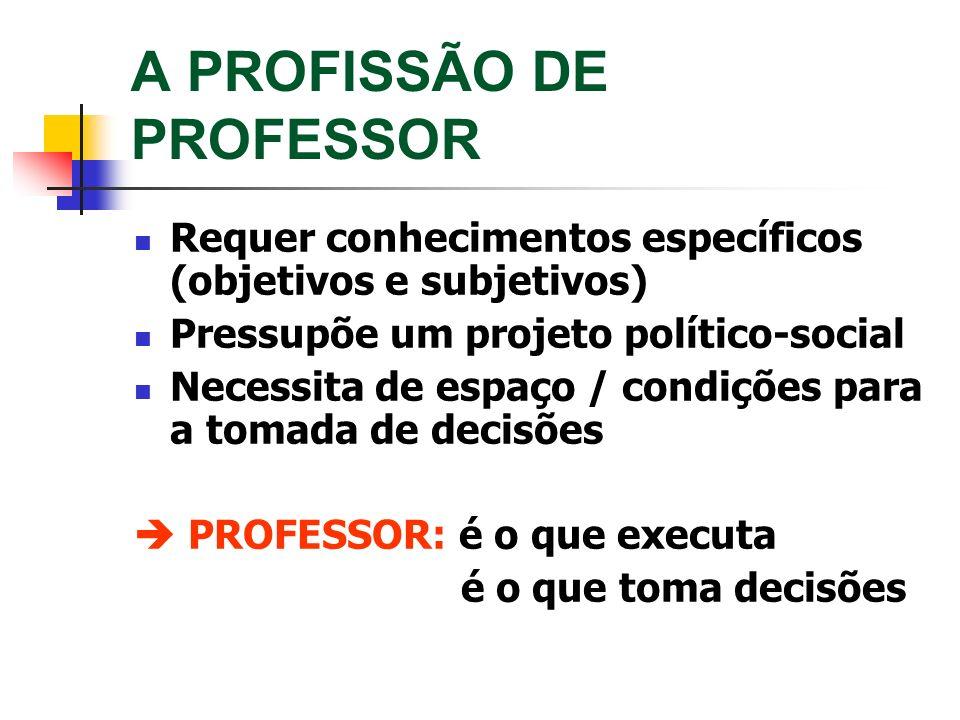 A PROFISSÃO DE PROFESSOR Requer conhecimentos específicos (objetivos e subjetivos) Pressupõe um projeto político-social Necessita de espaço / condiçõe
