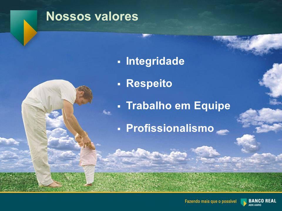 Integridade Respeito Trabalho em Equipe Profissionalismo Nossos valores