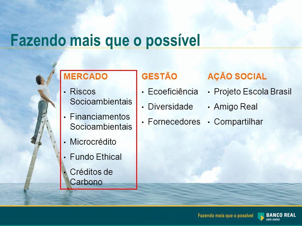 AÇÃO SOCIAL Projeto Escola Brasil Amigo Real Compartilhar GESTÃO Ecoeficiência Diversidade Fornecedores MERCADO Riscos Socioambientais Financiamentos