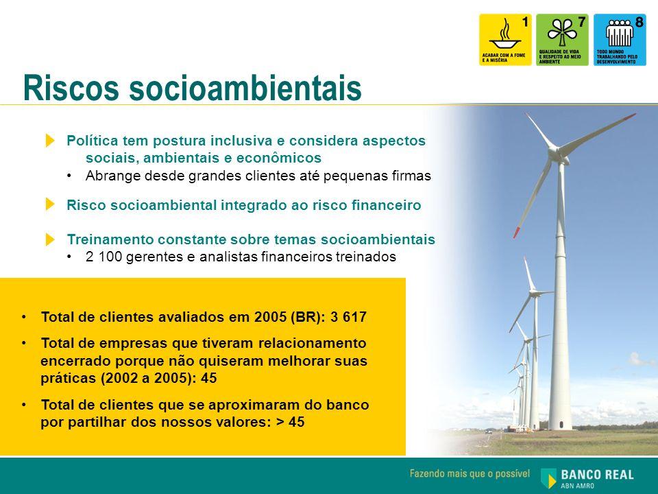 Riscos socioambientais Política tem postura inclusiva e considera aspectos sociais, ambientais e econômicos Abrange desde grandes clientes até pequena