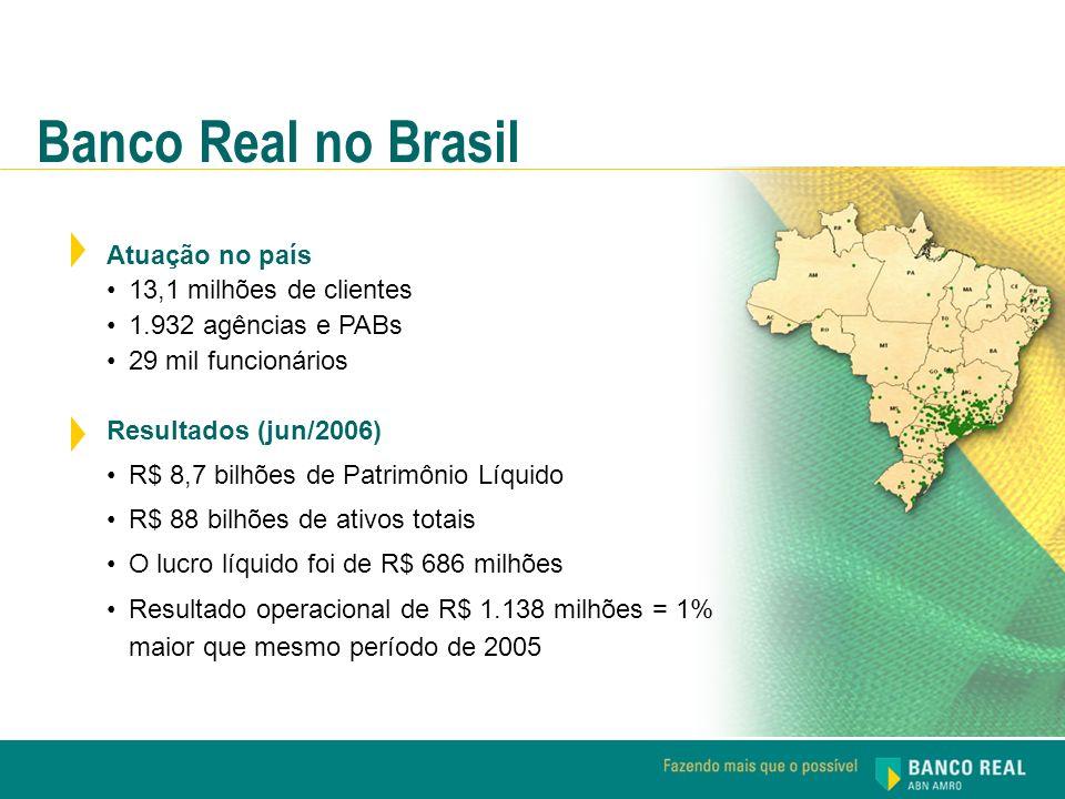 Banco Real no Brasil Atuação no país 13,1 milhões de clientes 1.932 agências e PABs 29 mil funcionários Resultados (jun/2006) R$ 8,7 bilhões de Patrim