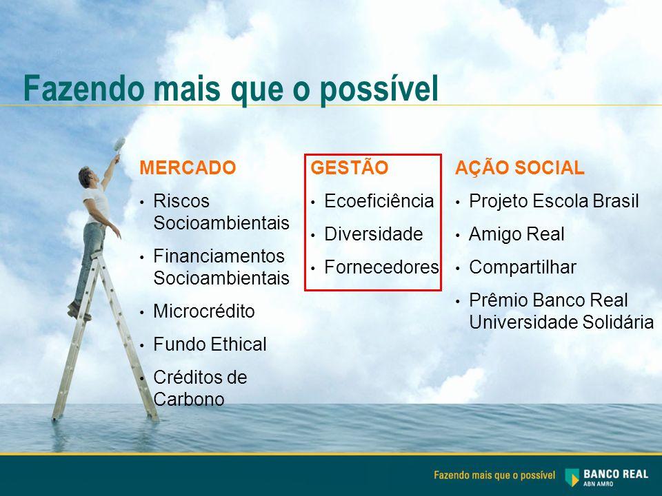 AÇÃO SOCIAL Projeto Escola Brasil Amigo Real Compartilhar Prêmio Banco Real Universidade Solidária GESTÃO Ecoeficiência Diversidade Fornecedores Fazen
