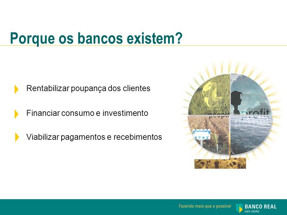 Porque os bancos existem? Rentabilizar poupança dos clientes Financiar consumo e investimento Viabilizar pagamentos e recebimentos