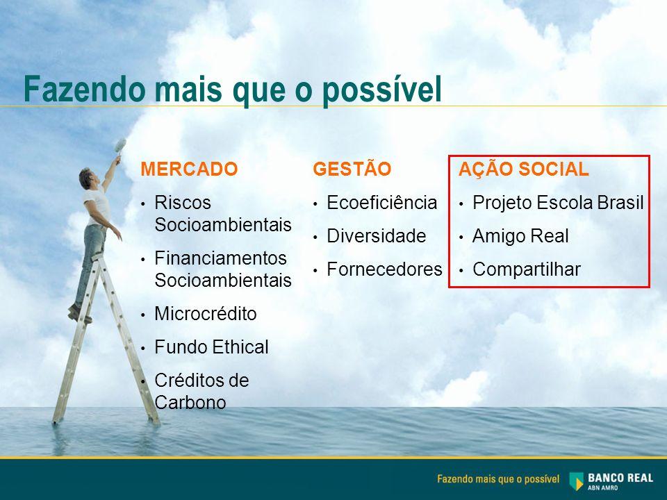 AÇÃO SOCIAL Projeto Escola Brasil Amigo Real Compartilhar GESTÃO Ecoeficiência Diversidade Fornecedores Fazendo mais que o possível MERCADO Riscos Soc